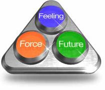 Feeling Force Future